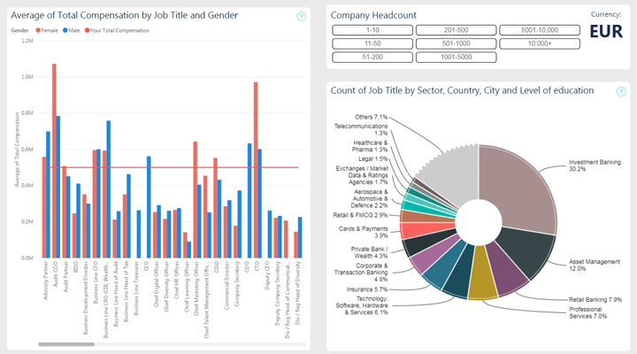 The Pay Index – the global executive pay comparison website